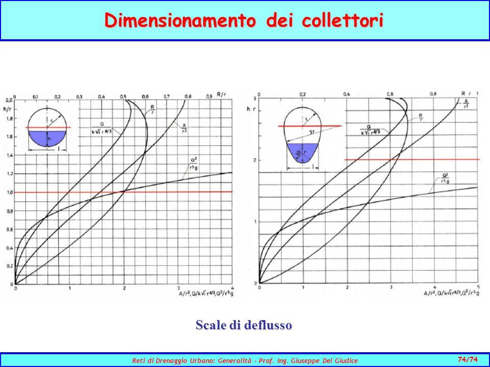 Dimensionamento dei collettori