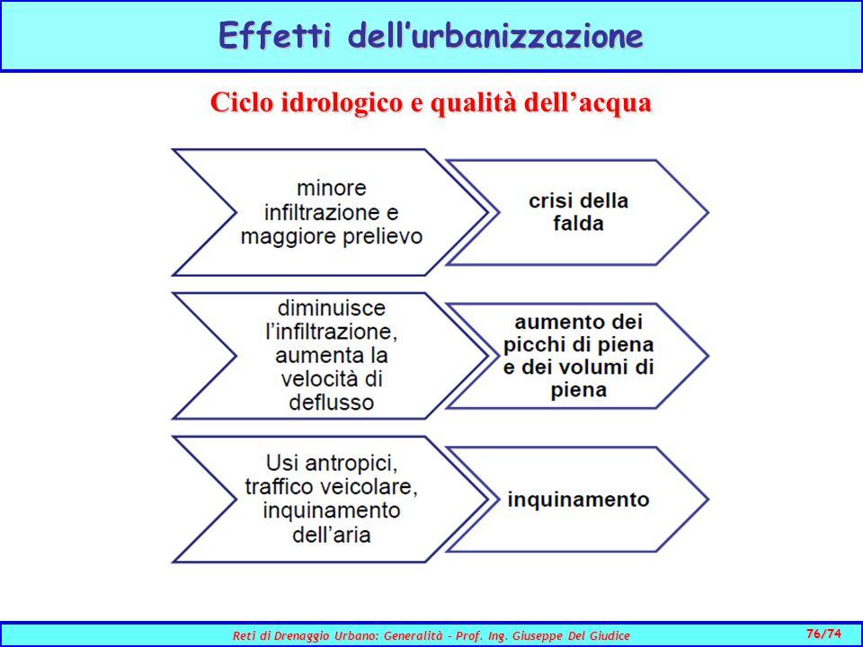 Effetti dell'urbanizzazione Ciclo idrologico e qualità dell'acqua