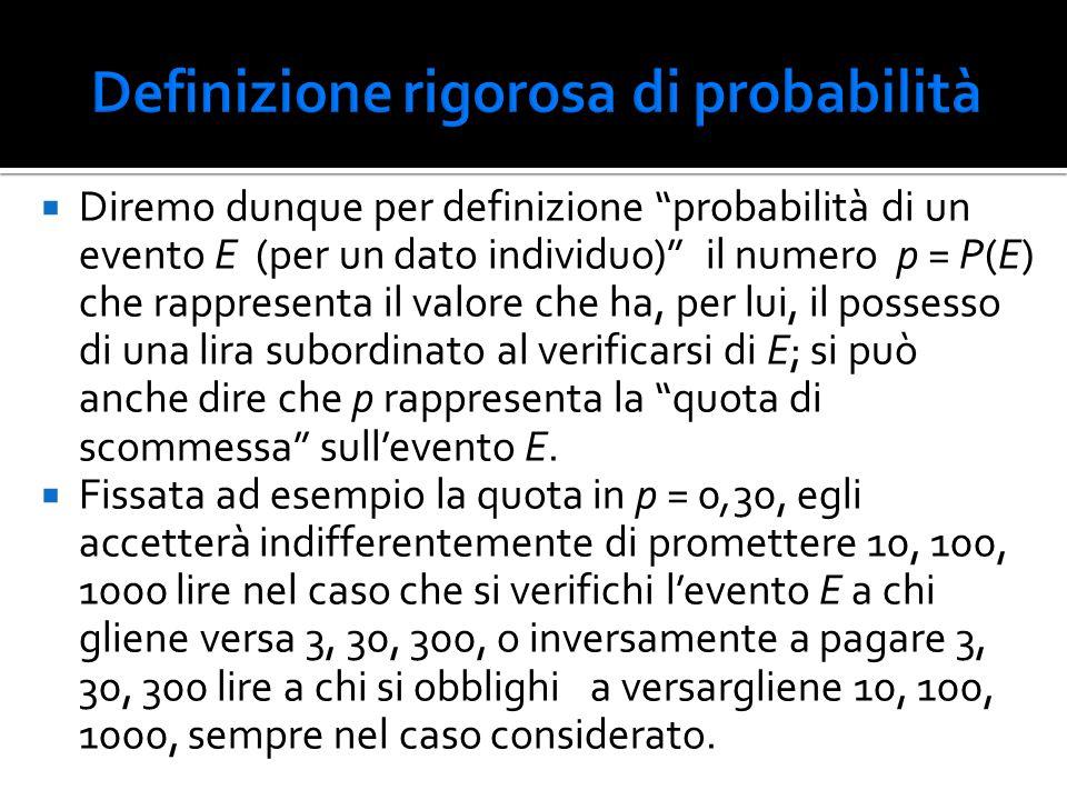 Definizione rigorosa di probabilità