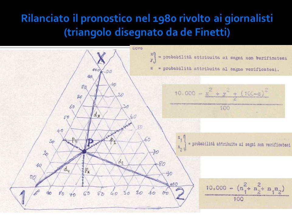 Rilanciato il pronostico nel 1980 rivolto ai giornalisti (triangolo disegnato da de Finetti)