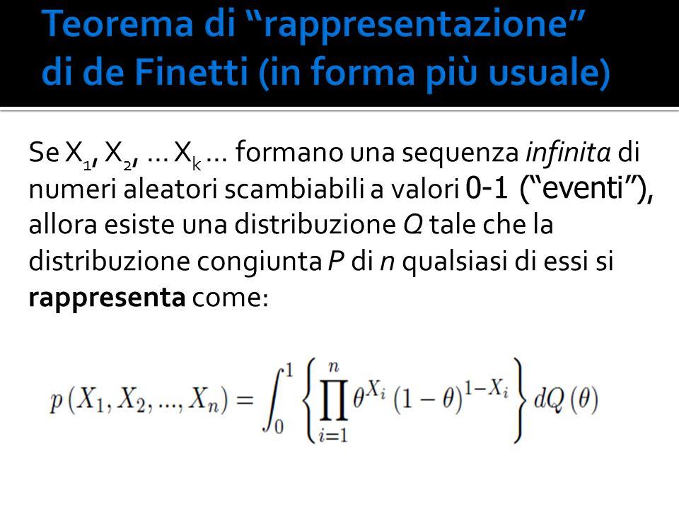 Teorema di rappresentazione di de Finetti (in forma più usuale)