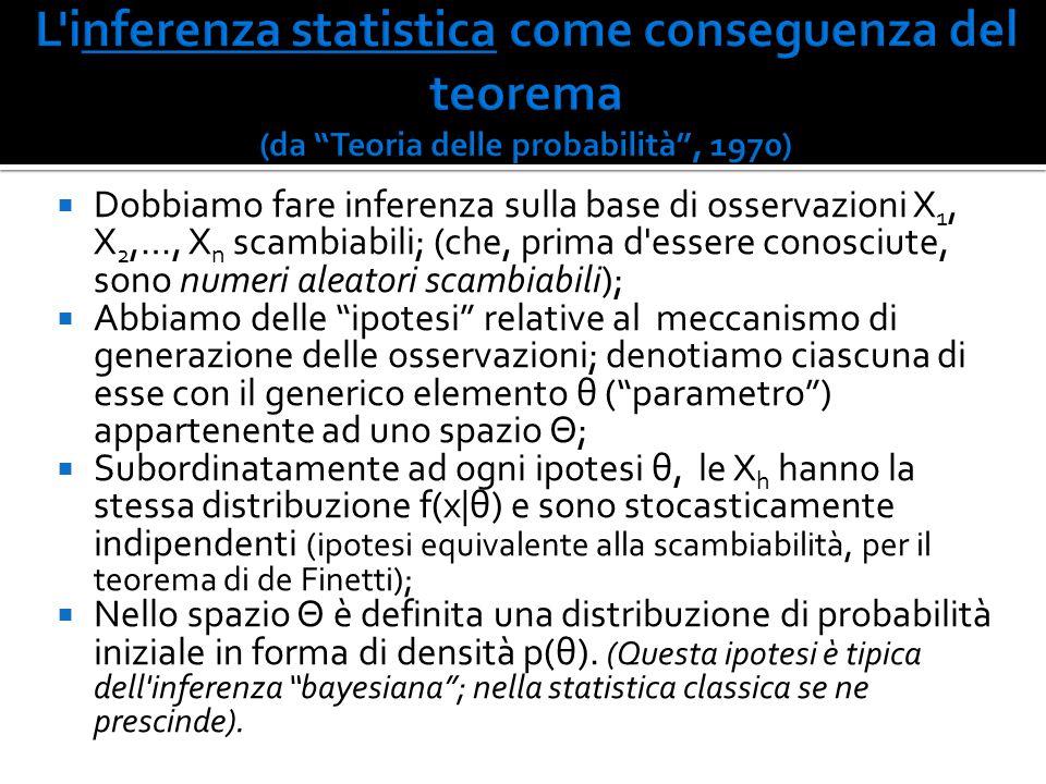 L inferenza statistica come conseguenza del teorema (da Teoria delle probabilità , 1970)