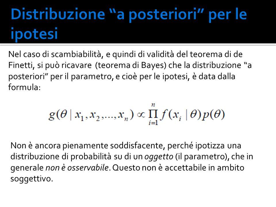 Distribuzione a posteriori per le ipotesi