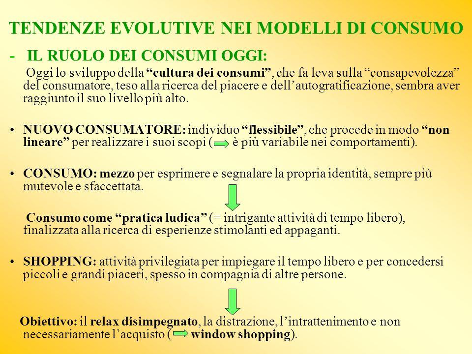 TENDENZE EVOLUTIVE NEI MODELLI DI CONSUMO