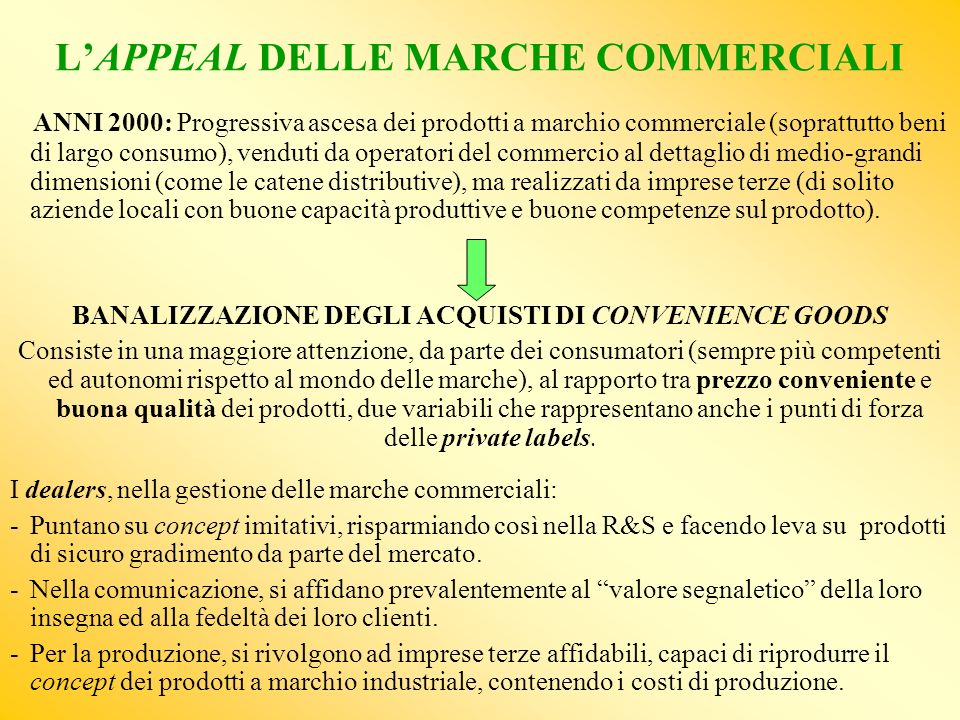 L'APPEAL DELLE MARCHE COMMERCIALI