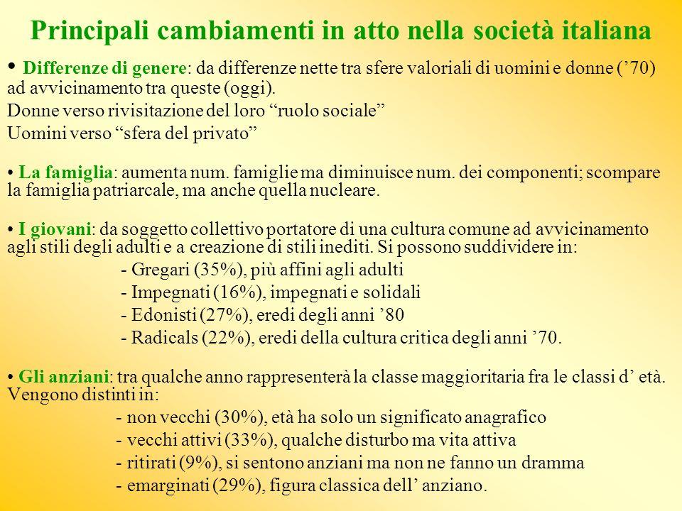 Principali cambiamenti in atto nella società italiana
