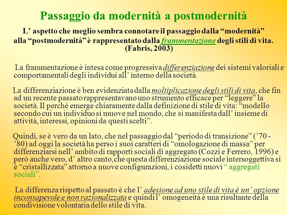 Passaggio da modernità a postmodernità