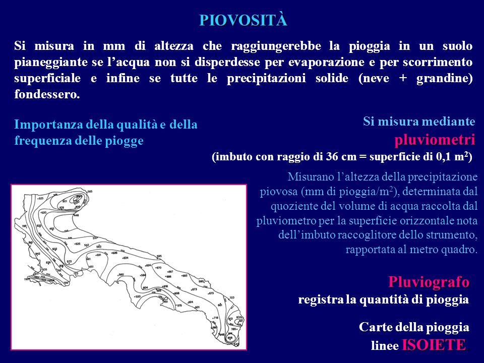 PIOVOSITÀ pluviometri Pluviografo