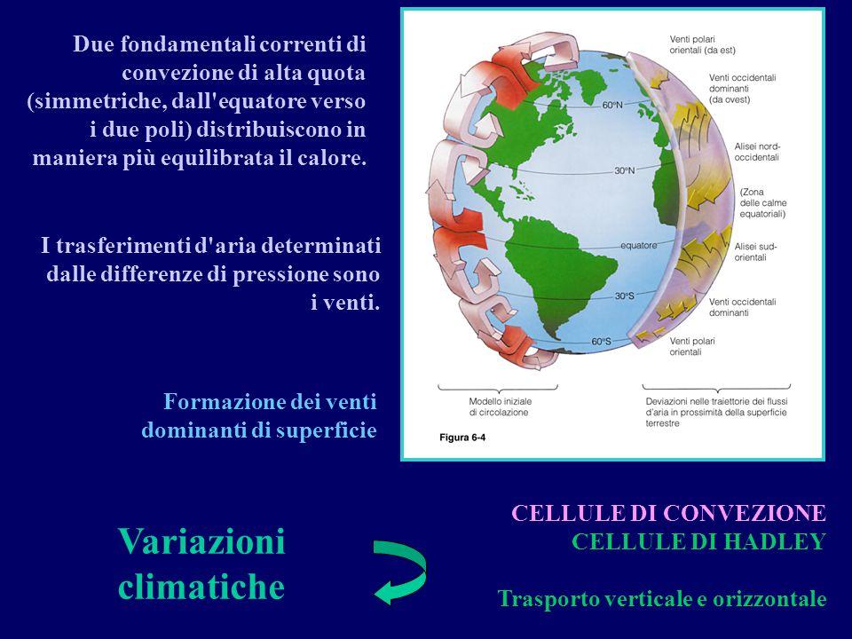 Variazioni climatiche
