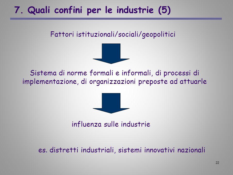 7. Quali confini per le industrie (5)