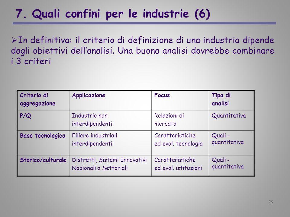 7. Quali confini per le industrie (6)