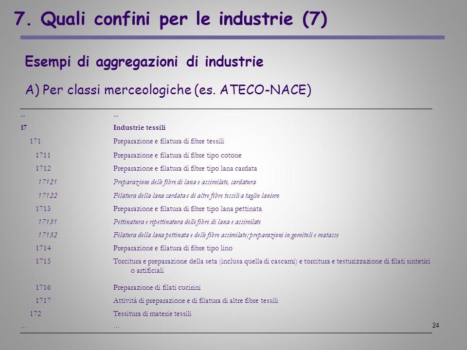 7. Quali confini per le industrie (7)