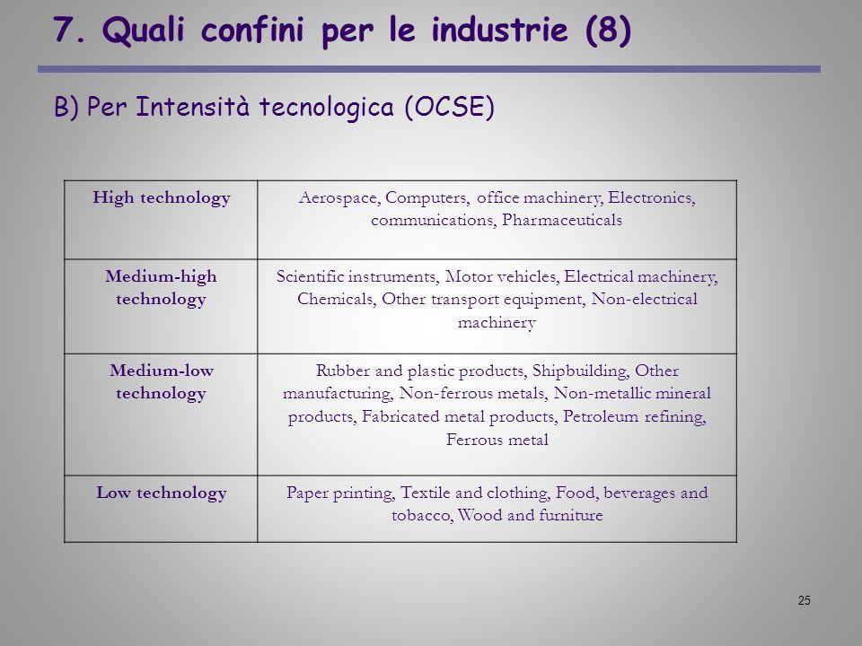 7. Quali confini per le industrie (8)