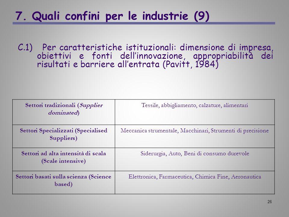 7. Quali confini per le industrie (9)