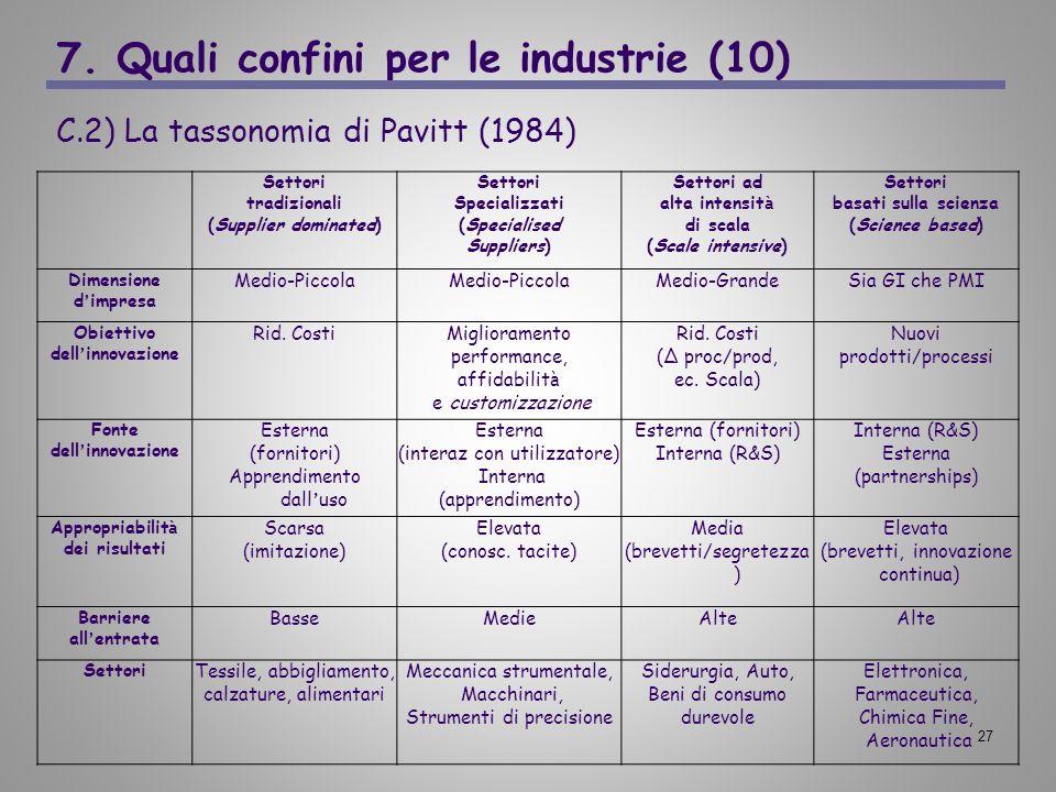7. Quali confini per le industrie (10)