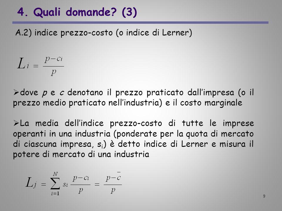4. Quali domande (3) A.2) indice prezzo-costo (o indice di Lerner)