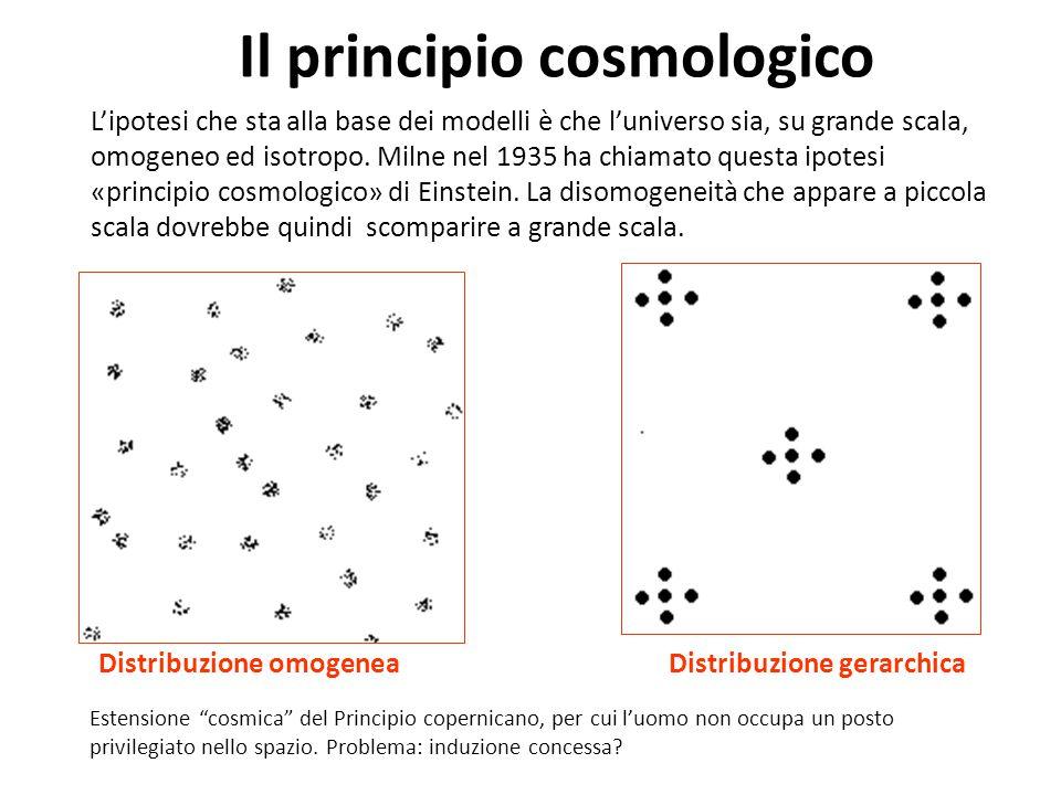 Il principio cosmologico