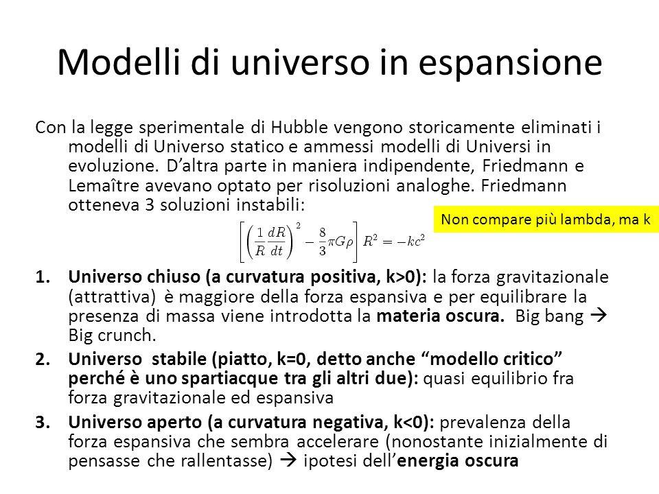Modelli di universo in espansione