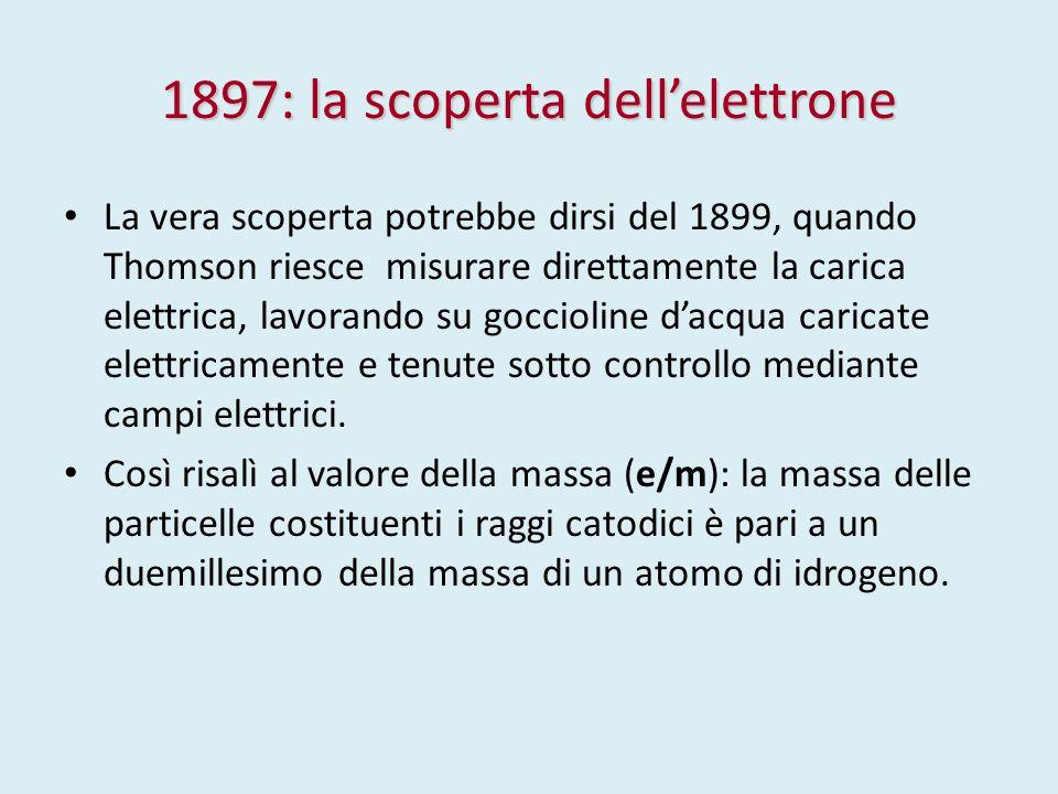 1897: la scoperta dell'elettrone