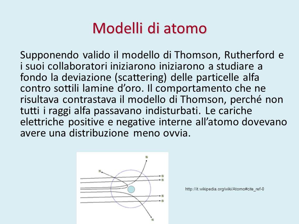 Modelli di atomo