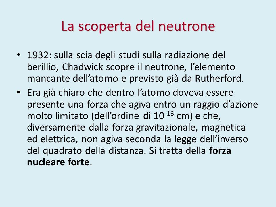 La scoperta del neutrone