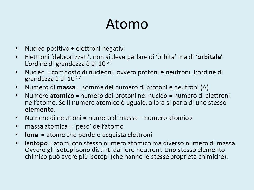 Atomo Nucleo positivo + elettroni negativi