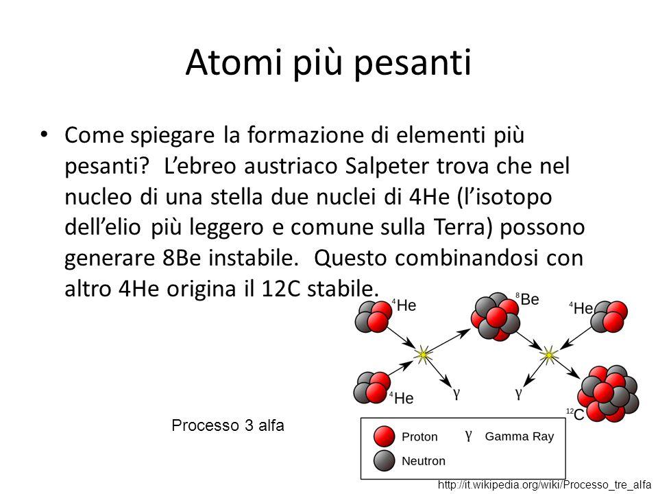 Atomi più pesanti