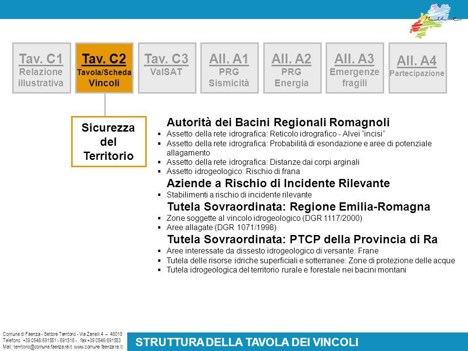 Relazione illustrativa Tavola/Scheda Vincoli