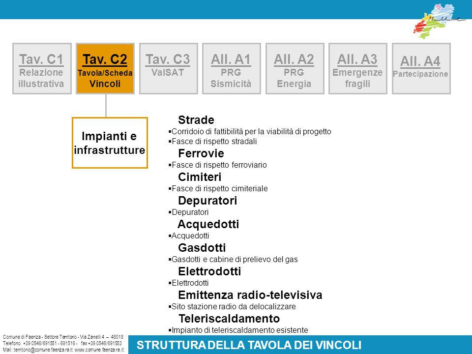 Relazione illustrativa Tavola/Scheda Vincoli Impianti e infrastrutture
