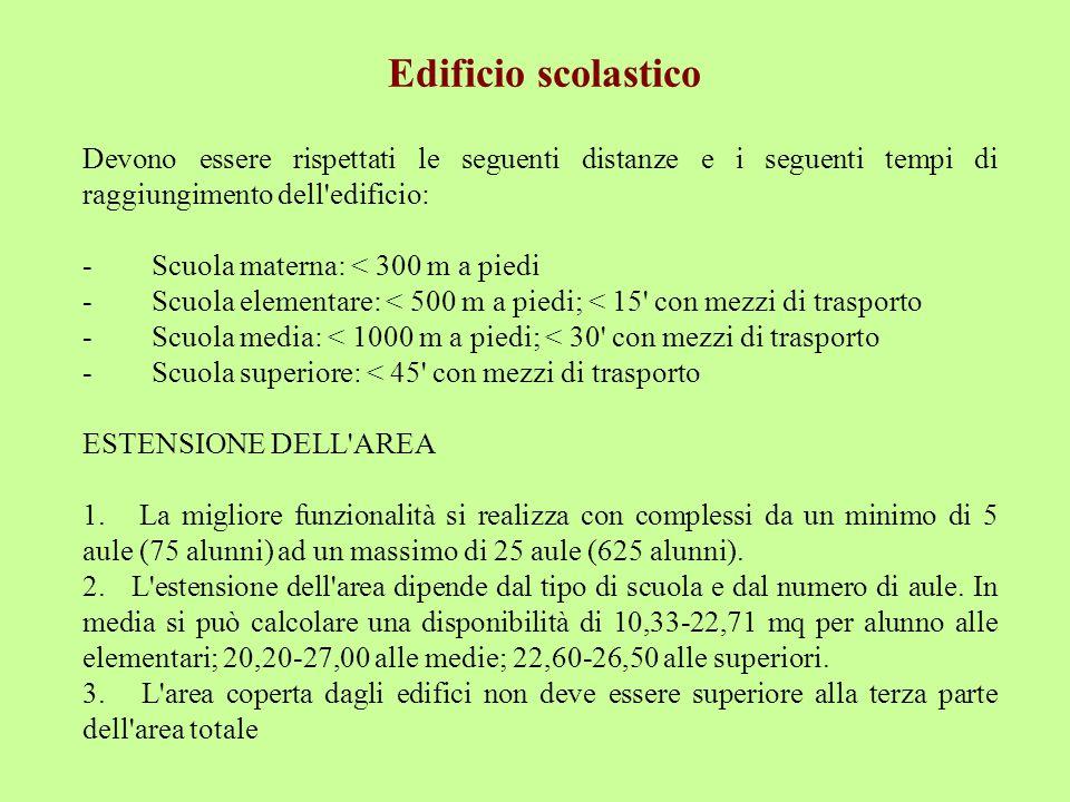 Edificio scolastico Devono essere rispettati le seguenti distanze e i seguenti tempi di raggiungimento dell edificio: