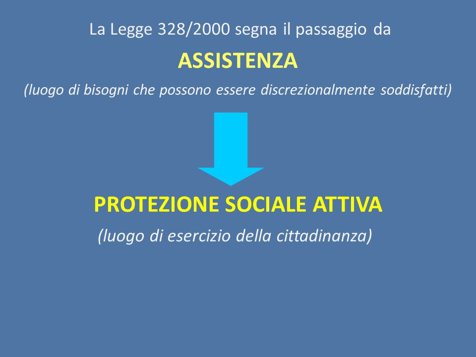 PROTEZIONE SOCIALE ATTIVA