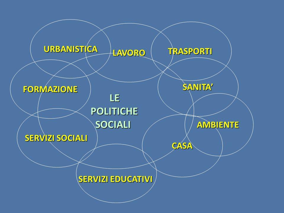 LE POLITICHE SOCIALI URBANISTICA TRASPORTI LAVORO SANITA' FORMAZIONE
