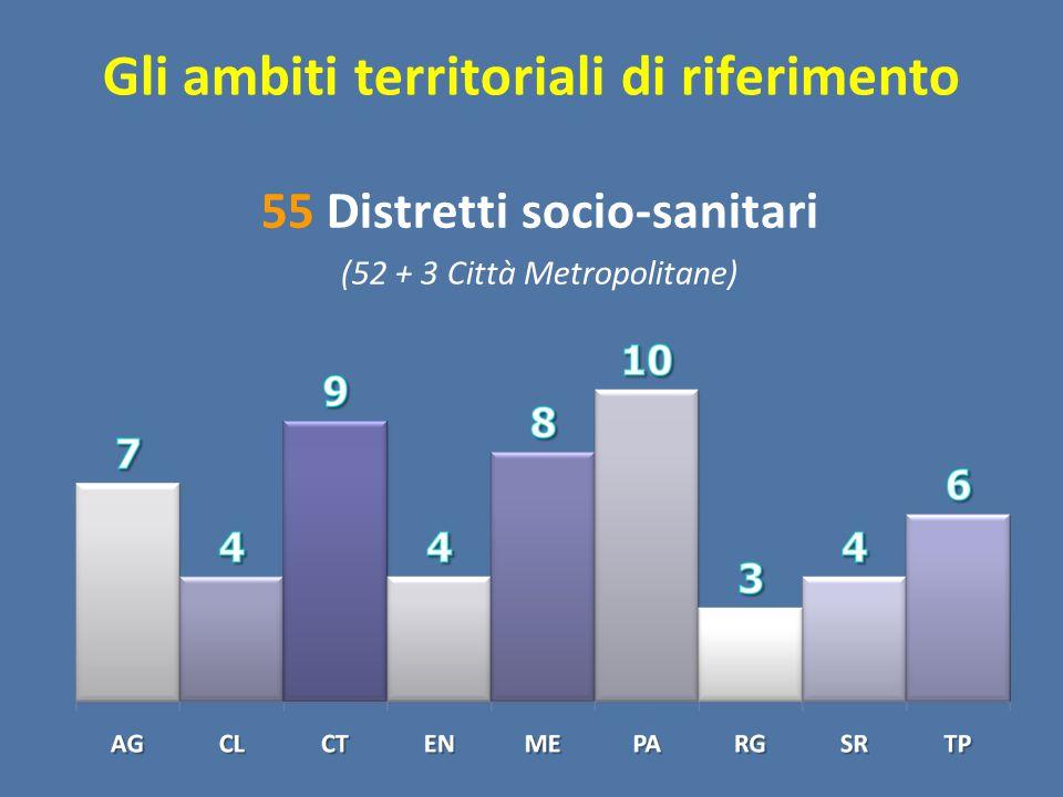 Gli ambiti territoriali di riferimento