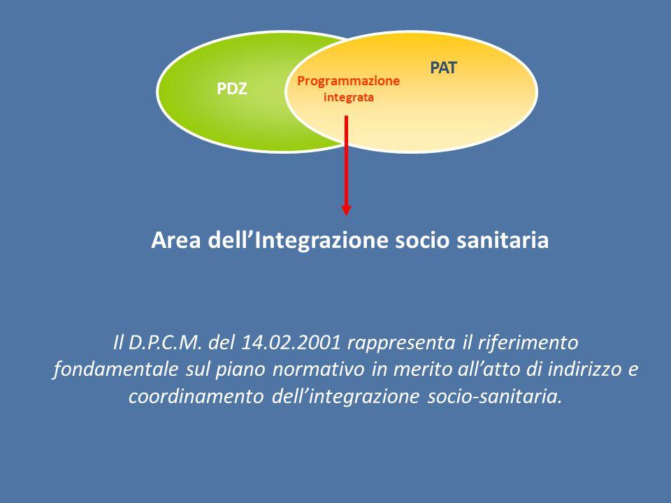 Programmazione integrata Area dell'Integrazione socio sanitaria