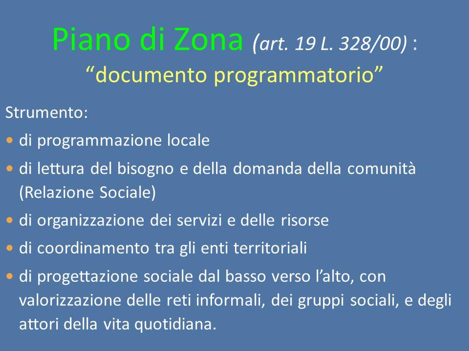 Piano di Zona (art. 19 L. 328/00) : documento programmatorio