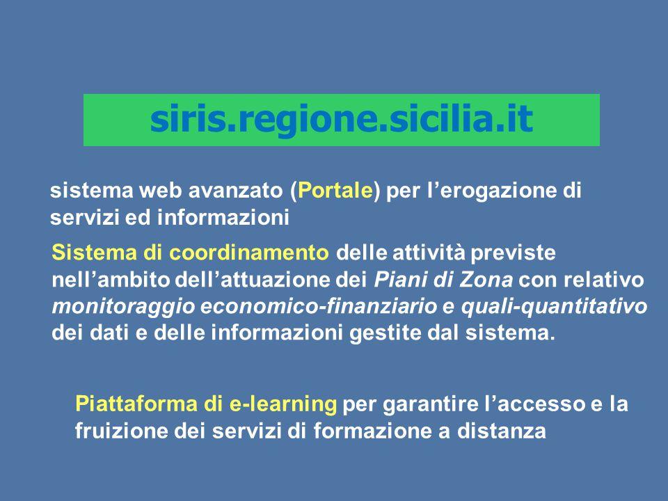 3333 siris.regione.sicilia.it. sistema web avanzato (Portale) per l'erogazione di. servizi ed informazioni.