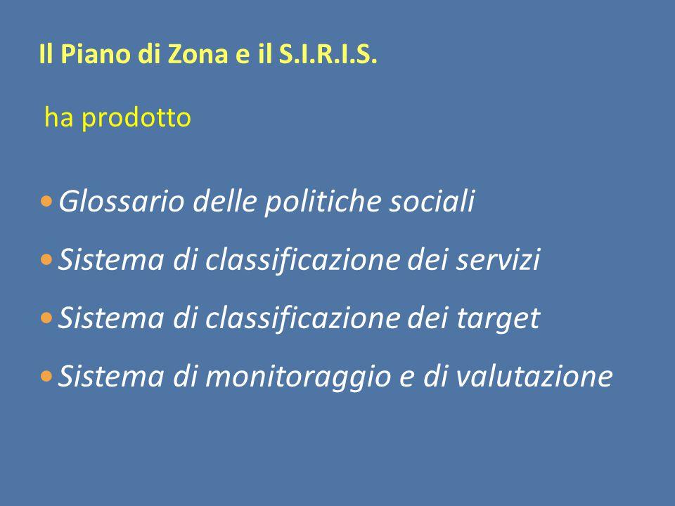 Glossario delle politiche sociali