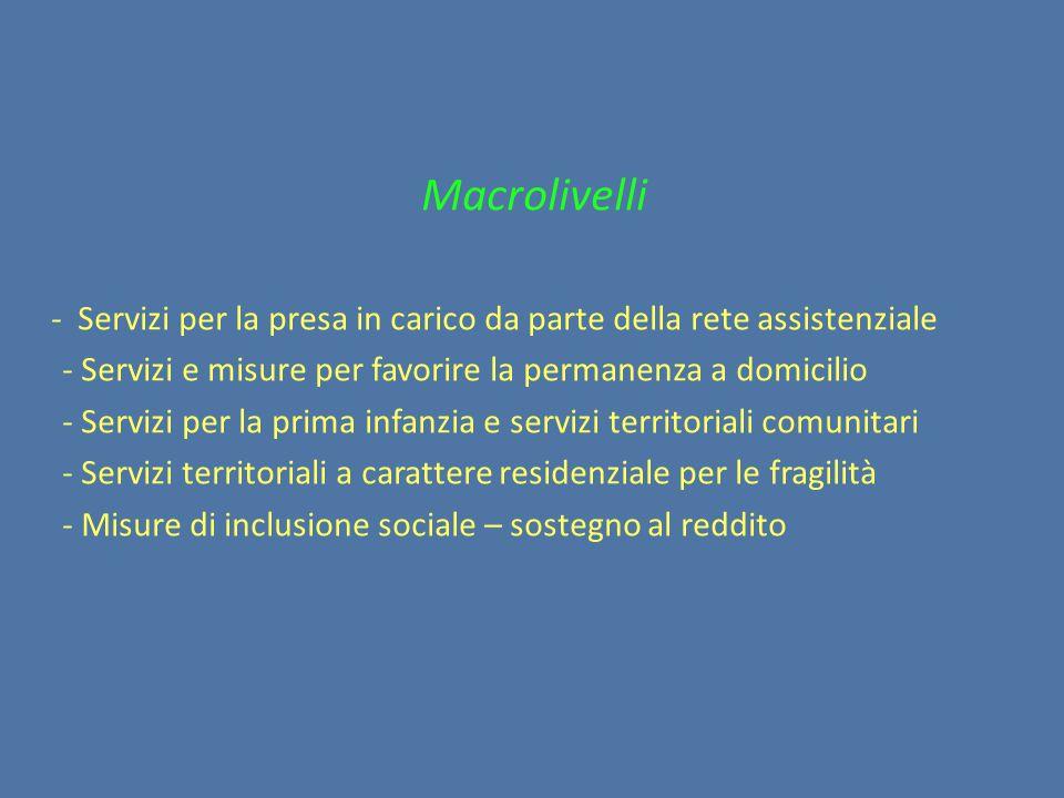Macrolivelli - Servizi e misure per favorire la permanenza a domicilio