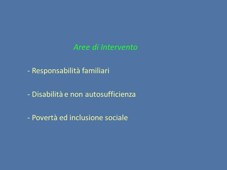 Aree di Intervento - Responsabilità familiari