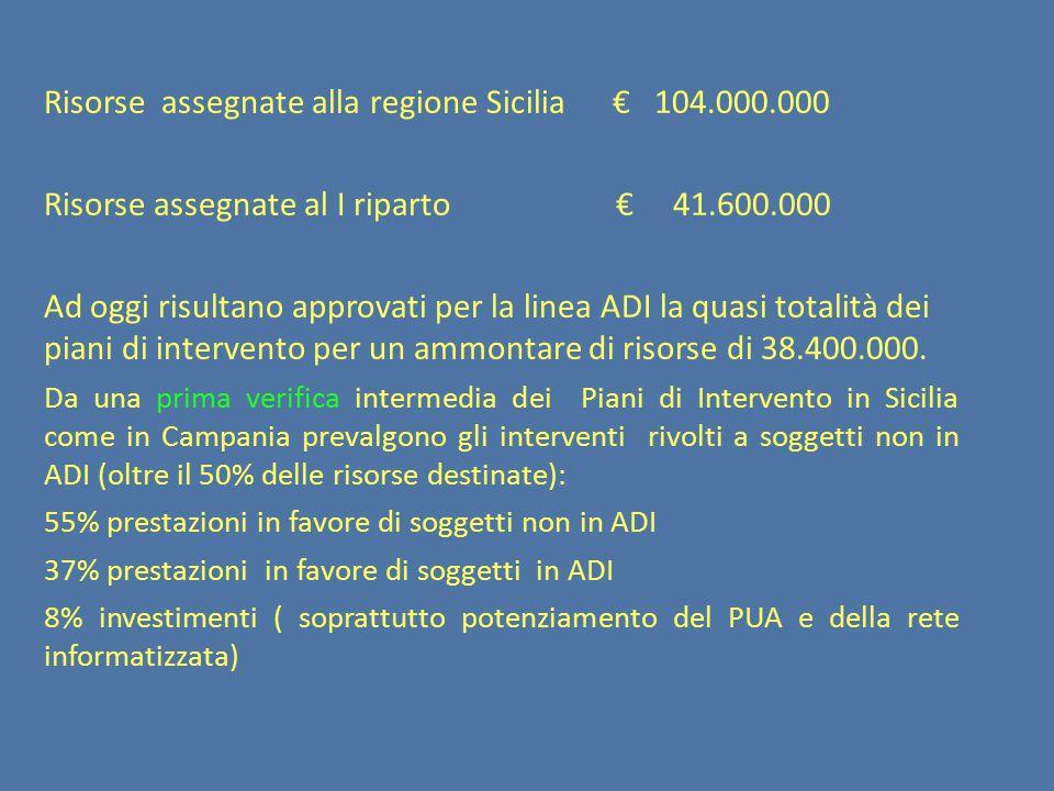 Risorse assegnate alla regione Sicilia € 104.000.000