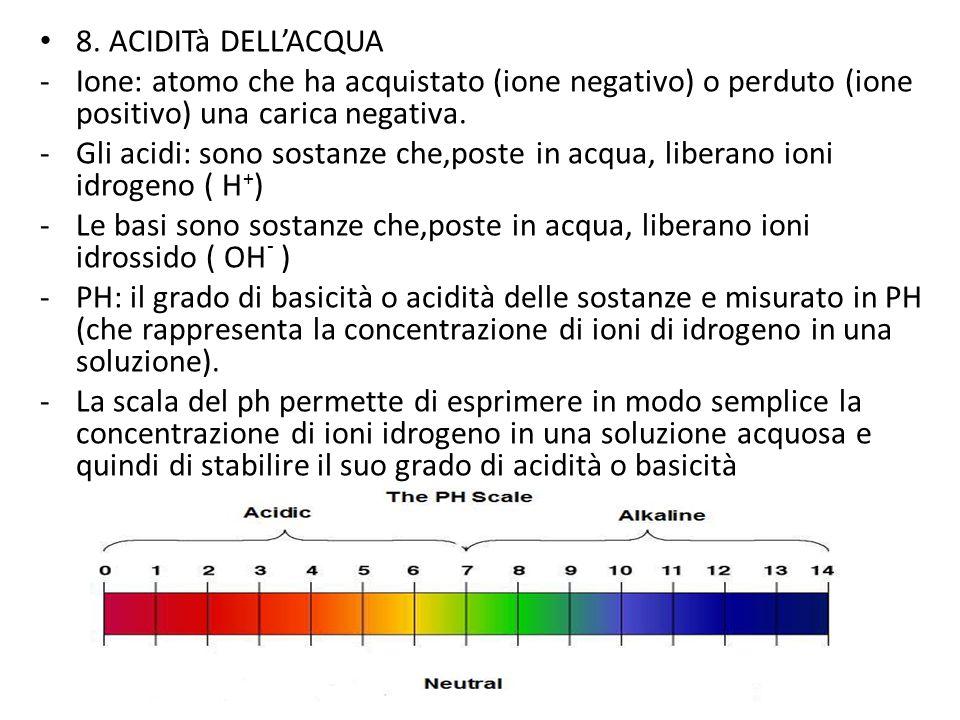 8. ACIDITà DELL'ACQUA Ione: atomo che ha acquistato (ione negativo) o perduto (ione positivo) una carica negativa.