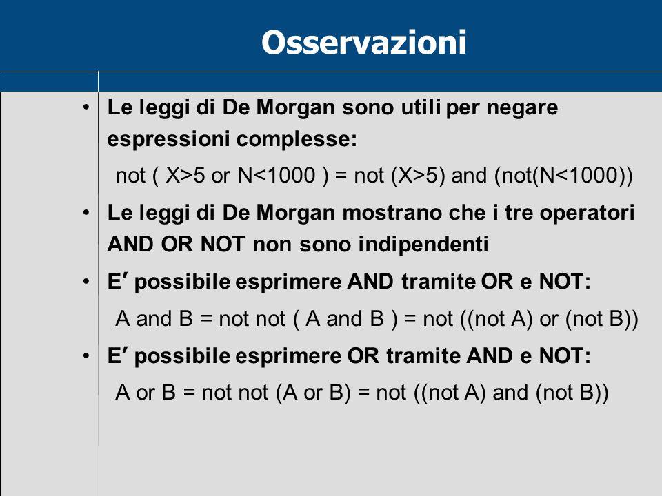 Osservazioni Le leggi di De Morgan sono utili per negare espressioni complesse: not ( X>5 or N<1000 ) = not (X>5) and (not(N<1000))