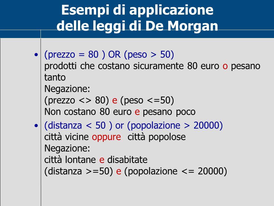 Esempi di applicazione delle leggi di De Morgan
