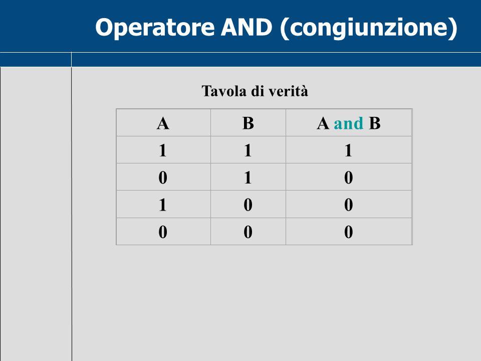 Operatore AND (congiunzione)