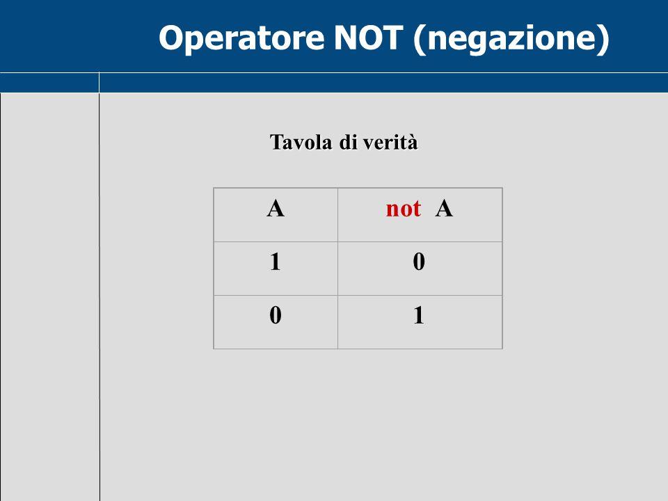 Operatore NOT (negazione)