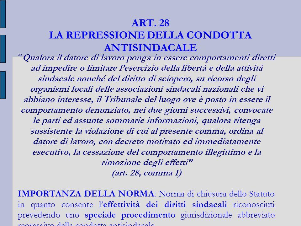 ART. 28 LA REPRESSIONE DELLA CONDOTTA ANTISINDACALE