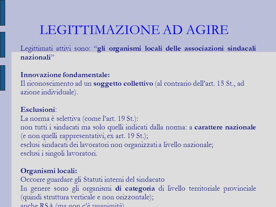 LEGITTIMAZIONE AD AGIRE
