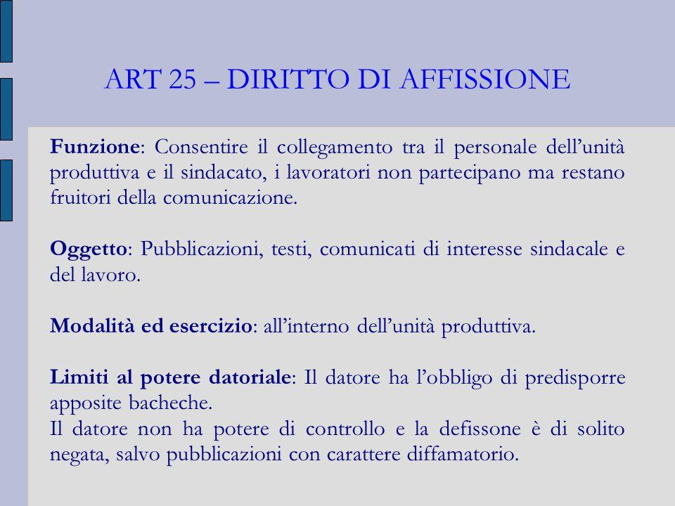ART 25 – DIRITTO DI AFFISSIONE