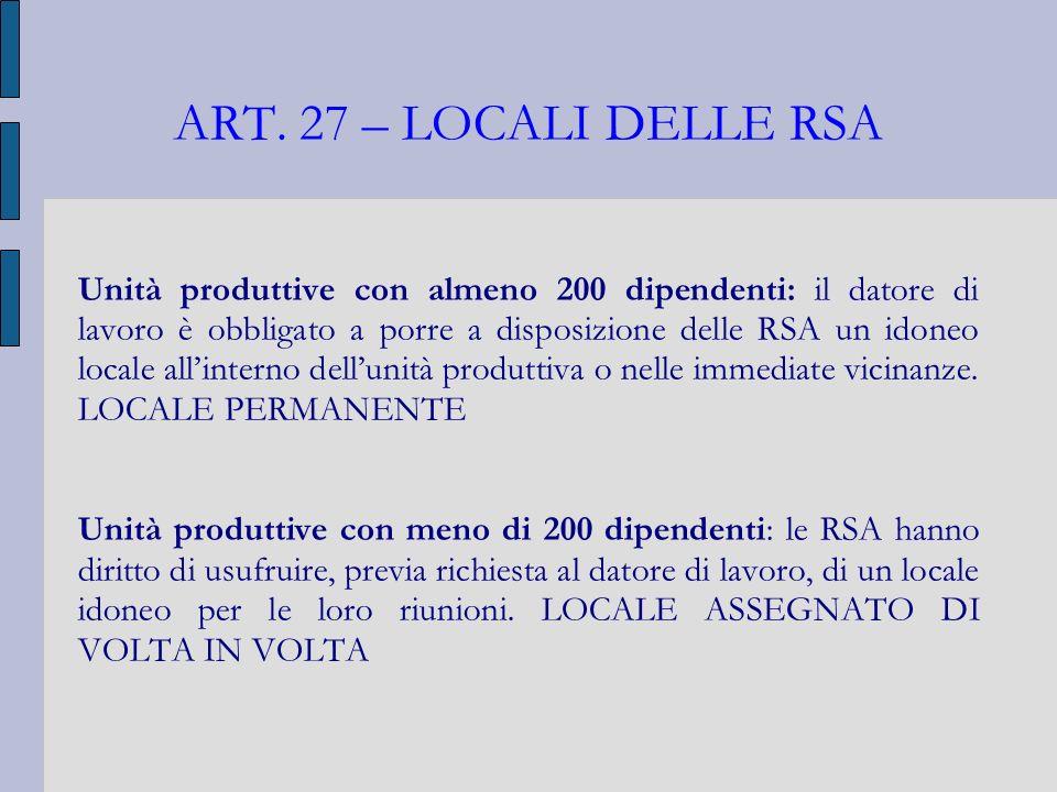 ART. 27 – LOCALI DELLE RSA