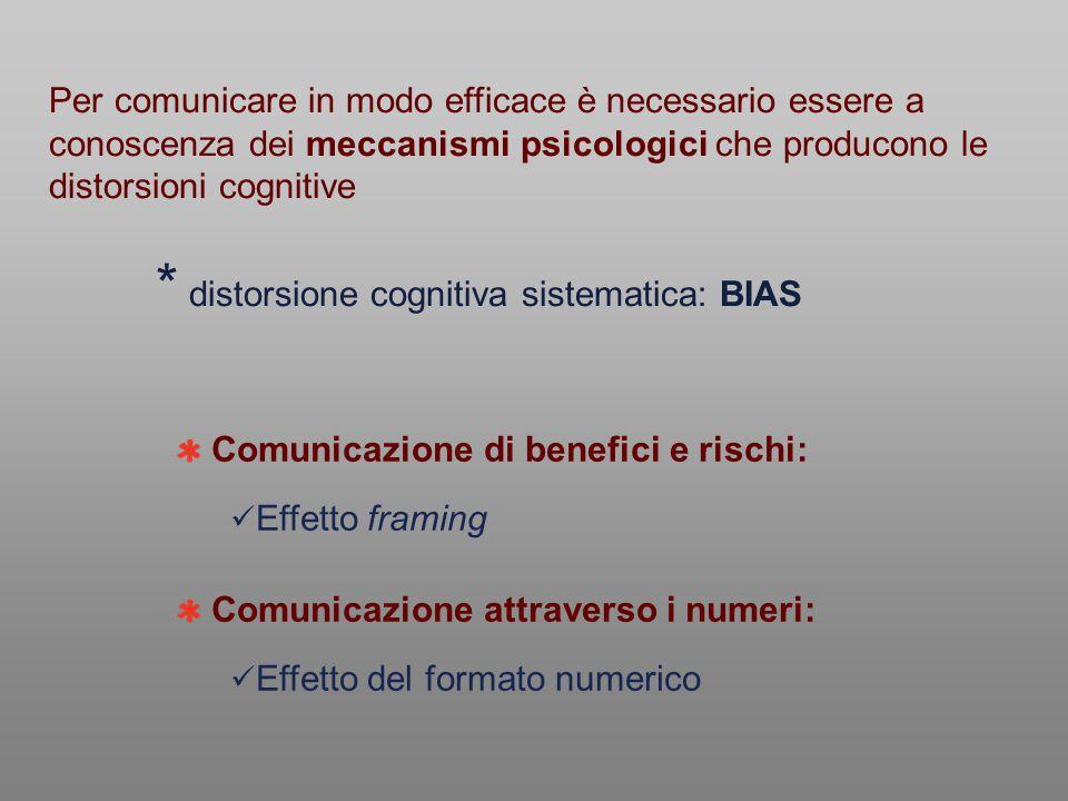 Per comunicare in modo efficace è necessario essere a conoscenza dei meccanismi psicologici che producono le distorsioni cognitive